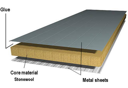 Metal Eps Sandwich Panel Rock Wool Sandwich Panel Pur